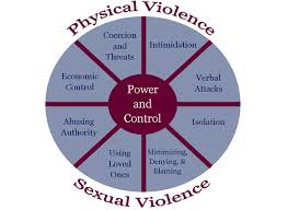 physicalsexual violence